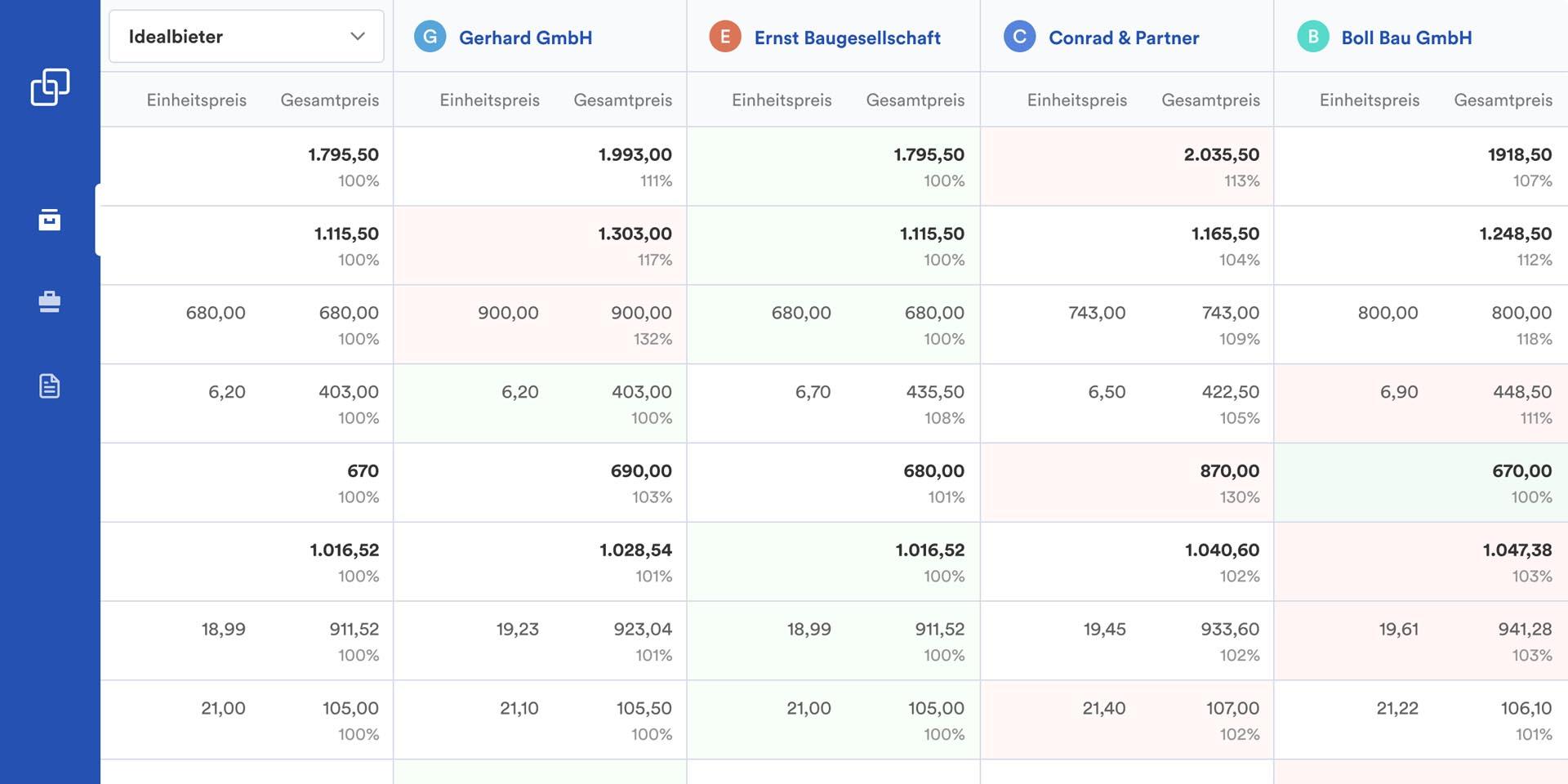 Der Preisspiegel aus der Cosuno Bausoftware stellt alle abgegebenen Angebote der Nachunternehmer gegenüber